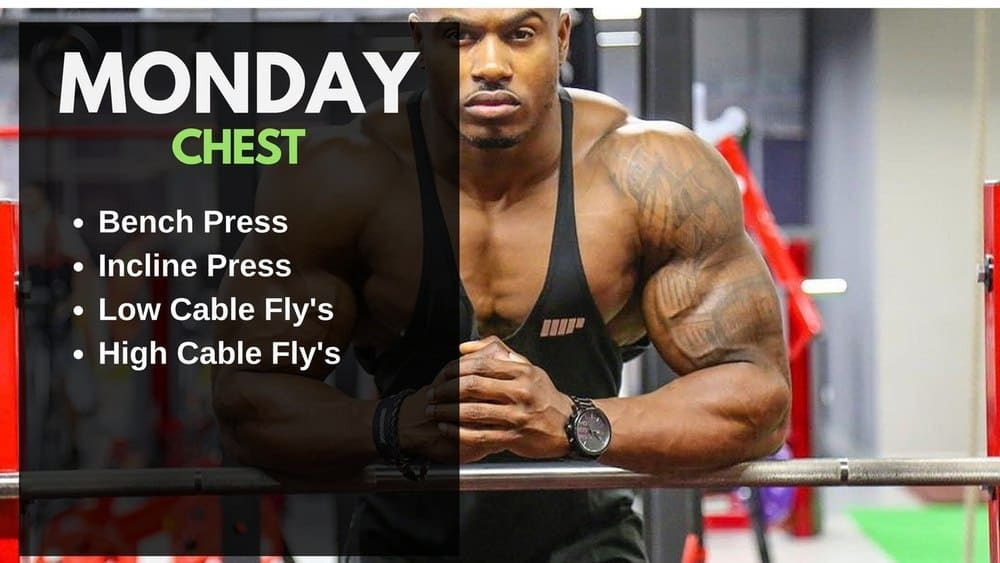 Simeon Panda's Workout Routine & Diet (Updated 2019