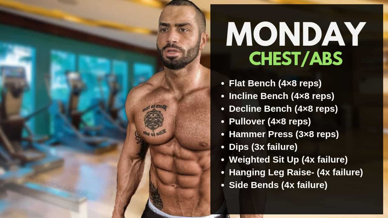 Lazar Angelov Workout Routine - Monday